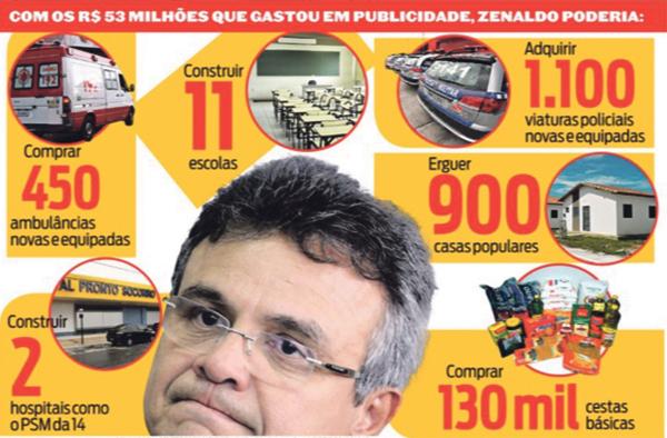 Zenaldolândia: R$ 53 milhões em propaganda criou a Belém que não existe
